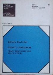 Jolanta Burbelka • Epoki i formacje