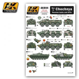 AK Interactive AK 804 wet transfer CHECHNYA War in Russian tanks and AFVs