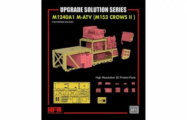 Rye Field Model 2012 MRAP RADIO SET(RESIN KIT) 1/35