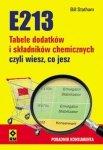 E213 Tabele dodatków i składników chemicznych czyli wiesz co jesz