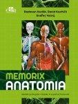 Memorix Anatomia Polsko-angielsko-łacińskie mianownictwo anatomiczne
