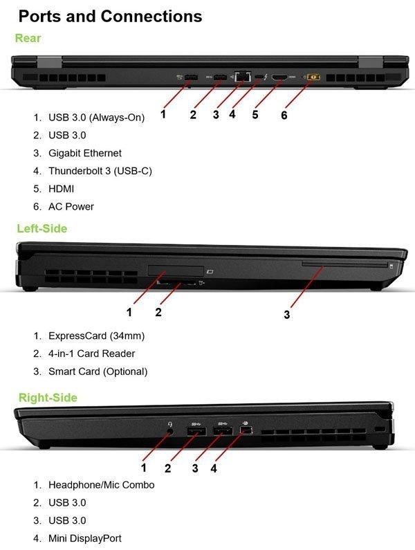 Notebook Lenovo ThinkPad P50 i7-6820HQ 16GB SSD256GB NVidia Quadro M1000M WIN10PRO