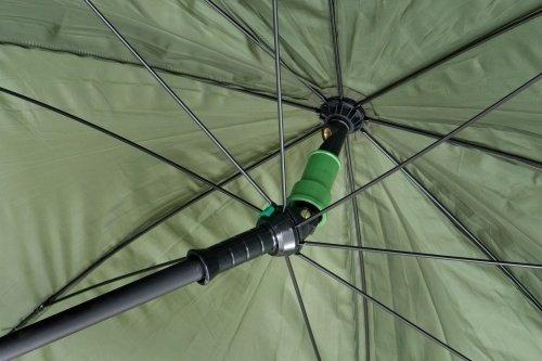 Mivardi Parasol Easy Nylon + Ściana Boczna