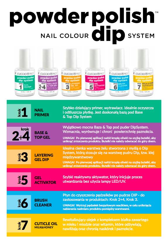 Manicure tytanowy krok 6 - CUCCIO DIP - Płyn do mycia pędzelków 14 ml