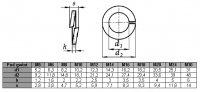 Podkładka M12 sprężynowa A2 DIN 127 - 100 szt