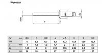 Nit zrywalny 4,8x8 AL/ST ISO 15977 - 1kg