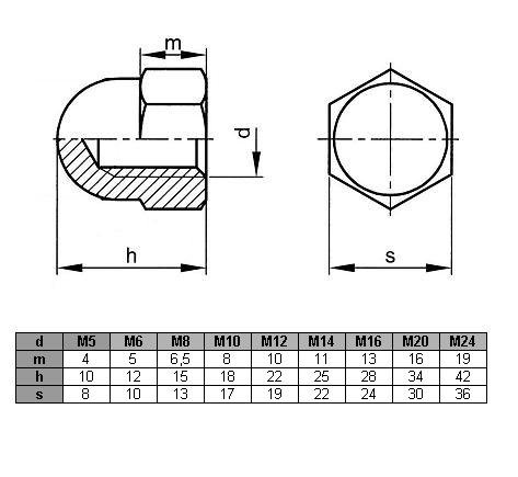 Nakrętka M8 kołpakowa nierdzewna A2 DIN 1587 - 100 szt