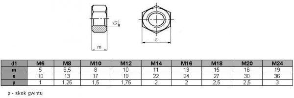 Nakrętka M14 nierdzewna A2 DIN 934 - 50 szt