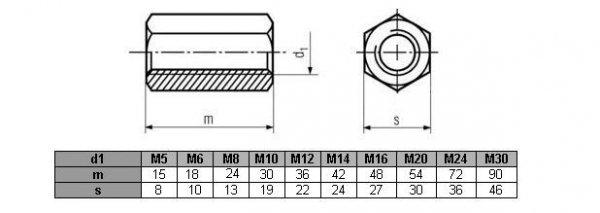 Nakrętka M6x18 złączna DIN 6334 A2 - 50 szt