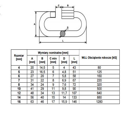 Ogniwo skręcane ocynkowane 8mm - 10 szt