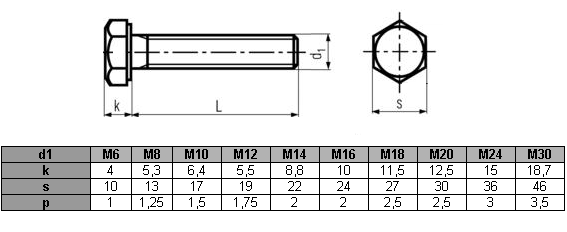 Śruby M10x60 kl.8,8 DIN 933 ocynk - 1 kg