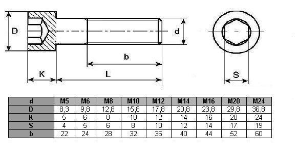 Śruba imbus DIN 912 oc M8x55 - 3 kg