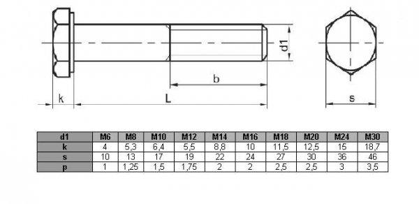 Śruby M16x90 kl.8,8 DIN 931 ocynk - 5 kg