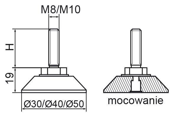 Stopka regulacyjno-obrotowa nitowane fi30 - M10x60 - 4 szt.