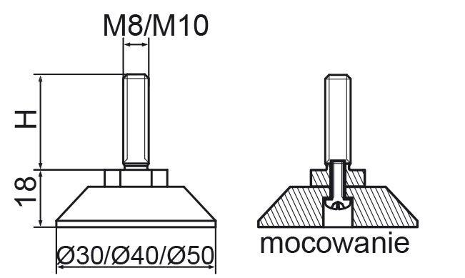 Stopka regulacyjno-obrotowa skręcana fi40 - M8x20 - 4 szt.