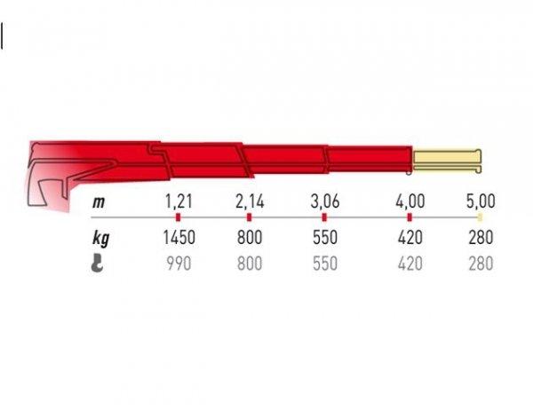 Żuraw Maxilift ML180.3 D E12V komplet z rama + 1 podpory H jedna podpora  M