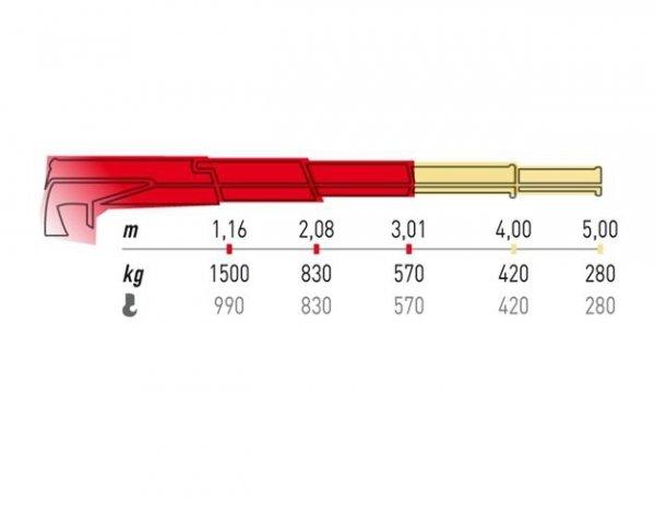 Żuraw Maxilift ML180.2 H  LME04