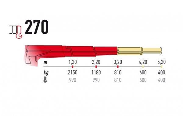 Żuraw Maxilift ML270 .2D H