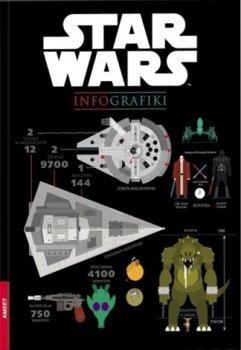 Star Wars. Infografiki