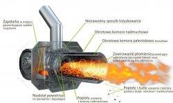 Palnik obrotowy na pellet ecoMax 850 / 860 10 - 50 KW