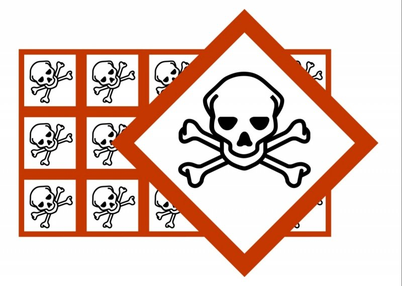 Piktogramy GHS06 - substancje toksyczne