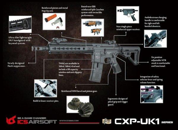 ICS - Replika CXP-UK1 Transform4 - TAN