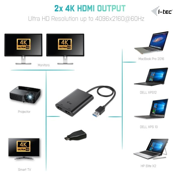 i-tec USB 3.0/USB-C Dual HDMI 2x 4K Ultra HD Video Adapter 2x HDMI 4096x2160@60Hz, zewnętrzna karta graficzna dla Windows, MacOS, Android