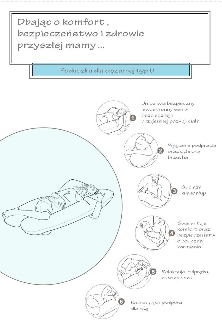 Poduszka ciążowa do spania i karmienia Rogal Typ U - KWIATY