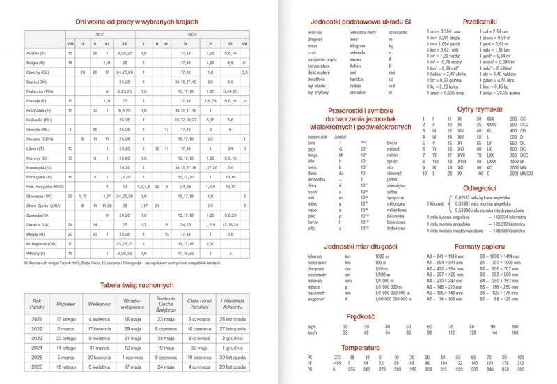 Kalendarz nauczyciela na rok szkolny 2021/2022 dni wolne od pracy, tabela świąt ruchomych,  jednostki miary