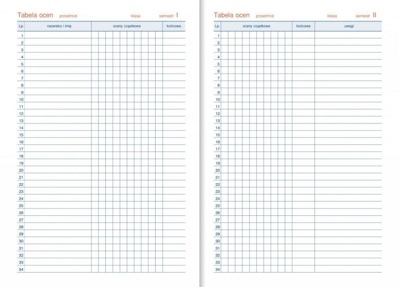 Kalendarz dyrektora - Tabele ocen