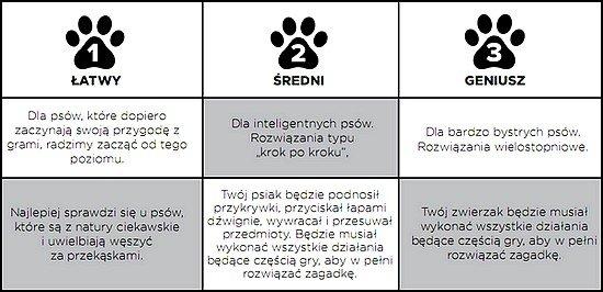 Nina Ottosson Dog Casino - gra edukacyjna dla psów - poziom 3