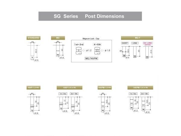 Klucze blokowane GOTOH SG301-20 MG (CK,3+3)