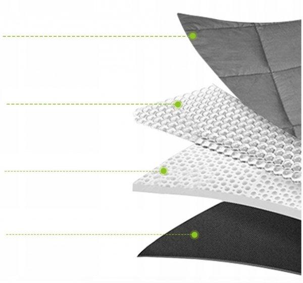 Kołdra obciążeniowa sensoryczna 3kg 100x150 cm