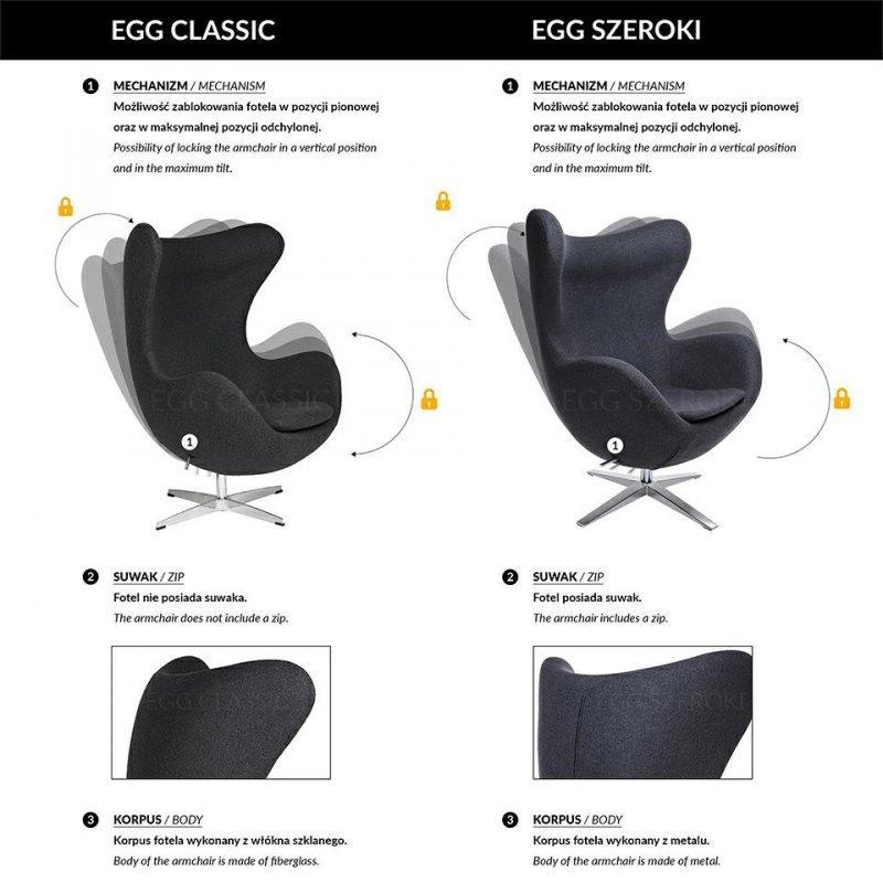 Fotel EGG CLASSIC BLACK kratka - tkanina, podstawa czarna