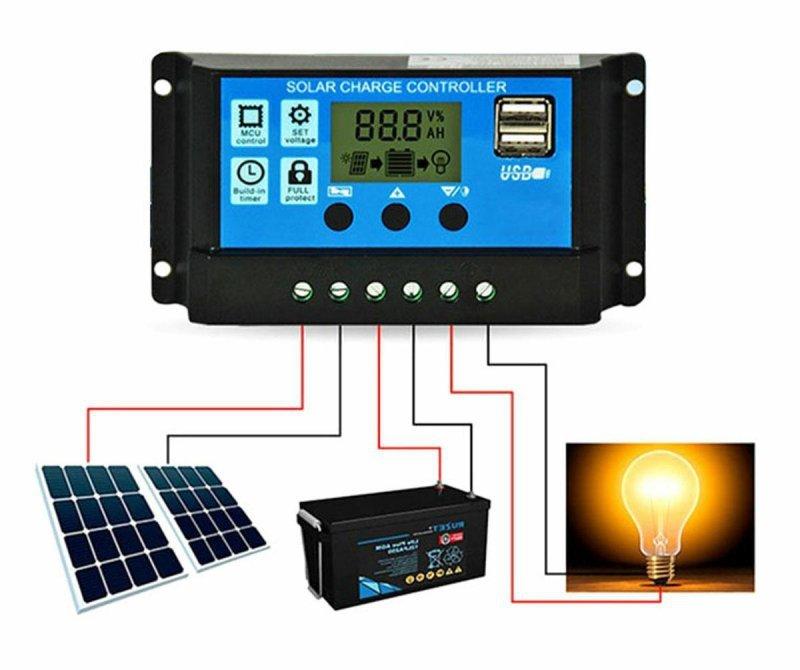 AG676C Regulator ładowania solar 12-24v