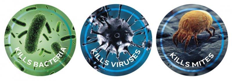 Lampa UVC dezynfekująca, bakteriobójcza, wirusobójcza, ozonowanie, 38W