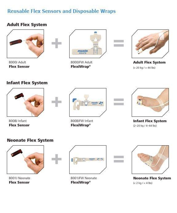 Plaster FlexiWrap-dla dorosłych do sensora pulsoksymetru