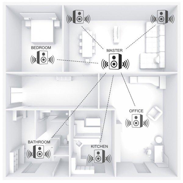 Radio internetowe Hama IR350 białe