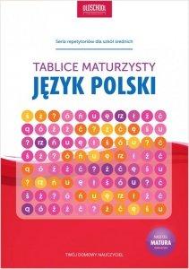 Język polski. Tablice maturzysty. eBook