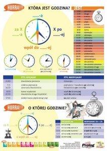 Plakat Która jest godzina? Polski dla obcokrajowców. Plakat składany