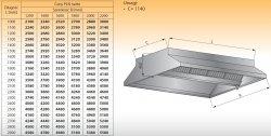Okap centralny bez oświetlenia lo 911/1 - 2900x2000