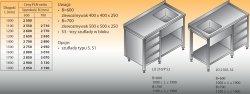 Stół zlewozmywakowy 1-zbiornikowy lo 209/s3 - 1900x600