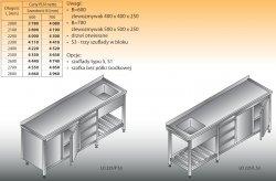 Stół zlewozmywakowy 1-zbiornikowy lo 225/s3 - 2800x700
