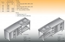 Stół zlewozmywakowy 2-zbiornikowy lo 255/s3 - 2800x600