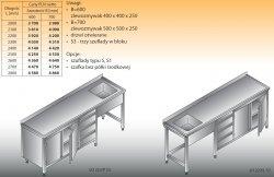 Stół zlewozmywakowy 1-zbiornikowy lo 223/s3 - 2800x700