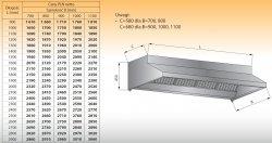 Okap przyścienny bez oświetlenia lo 901/1 - 2500x1000