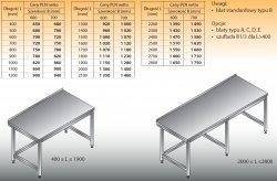 Stół roboczy lo 101 1600/700