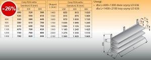 Trzy półki naścienne z szynami lo 633 - 1300x400