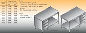 Stół roboczy z blokiem szuflad i półką lo 135/s3 - 1400x600