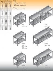 Stół zlewozmywakowy 1-zbiornikowy lo 203 - 2200x700